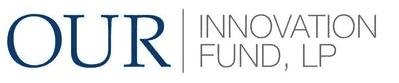 innovationfund loho